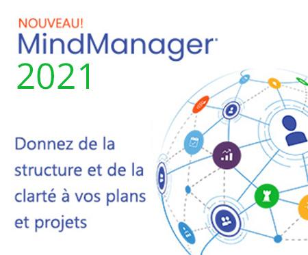 Pub nouveau Mindmanager 2021